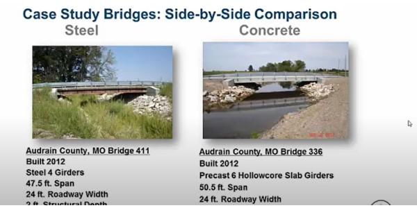 Steel versus Concrete Bridge Case Study
